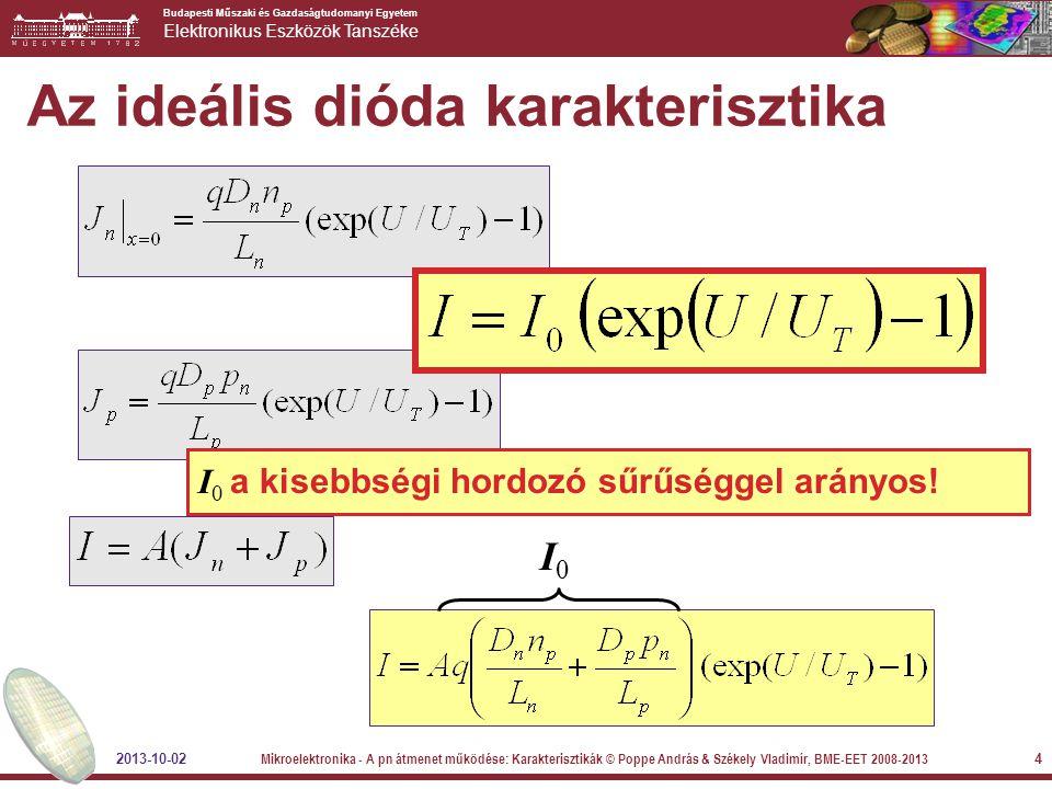 Budapesti Műszaki és Gazdaságtudomanyi Egyetem Elektronikus Eszközök Tanszéke 4 Az ideális dióda karakterisztika I 0 a kisebbségi hordozó sűrűséggel a
