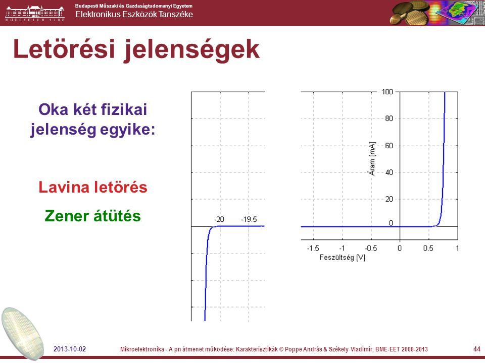 Budapesti Műszaki és Gazdaságtudomanyi Egyetem Elektronikus Eszközök Tanszéke 44 Letörési jelenségek Oka két fizikai jelenség egyike: Lavina letörés Z