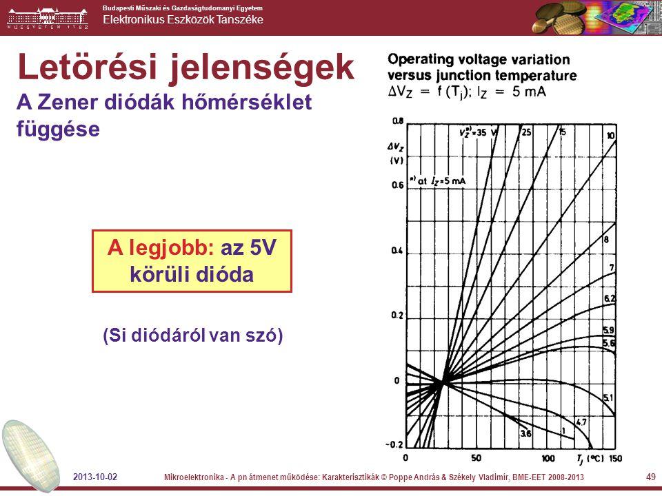 Budapesti Műszaki és Gazdaságtudomanyi Egyetem Elektronikus Eszközök Tanszéke 49 Letörési jelenségek A Zener diódák hőmérséklet függése A legjobb: az
