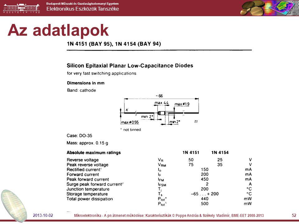 Budapesti Műszaki és Gazdaságtudomanyi Egyetem Elektronikus Eszközök Tanszéke 52 Az adatlapok 2013-10-02 Mikroelektronika - A pn átmenet működése: Kar