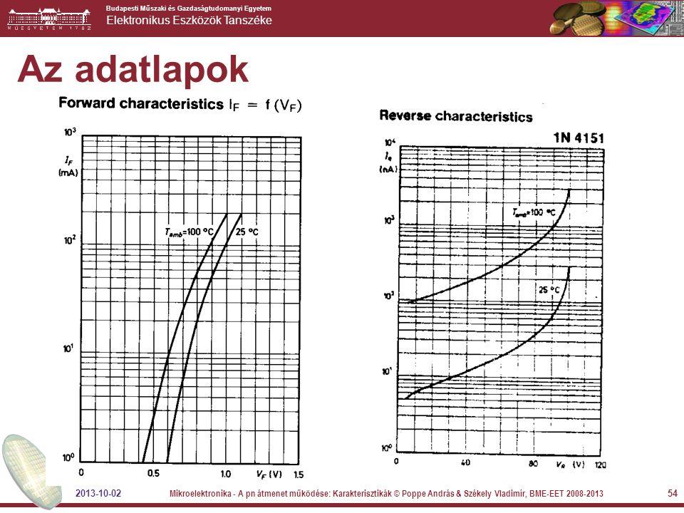 Budapesti Műszaki és Gazdaságtudomanyi Egyetem Elektronikus Eszközök Tanszéke 54 Az adatlapok 2013-10-02 Mikroelektronika - A pn átmenet működése: Kar