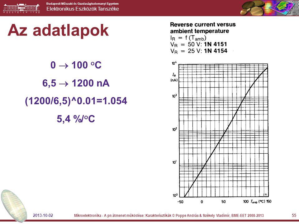 Budapesti Műszaki és Gazdaságtudomanyi Egyetem Elektronikus Eszközök Tanszéke 55 0  100 o C 6,5  1200 nA (1200/6,5)^0.01=1.054 5,4 %/ o C Az adatlap