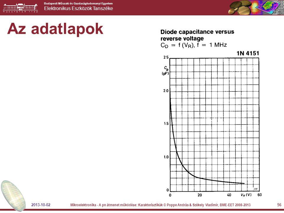 Budapesti Műszaki és Gazdaságtudomanyi Egyetem Elektronikus Eszközök Tanszéke 56 Az adatlapok 2013-10-02 Mikroelektronika - A pn átmenet működése: Kar