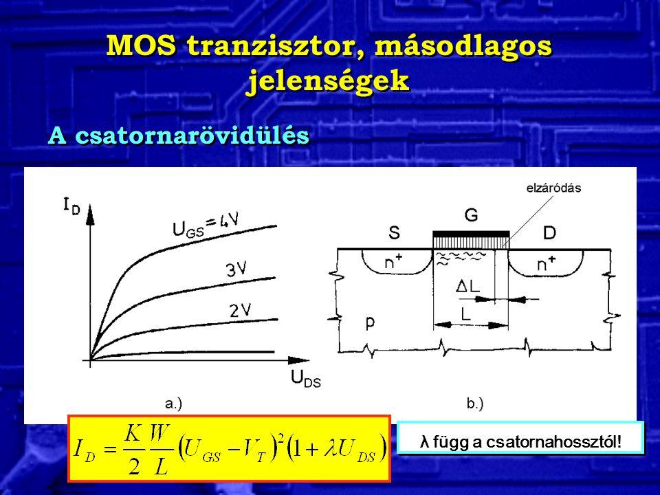 MOS tranzisztor, másodlagos jelenségek A csatornarövidülés λ függ a csatornahossztól!