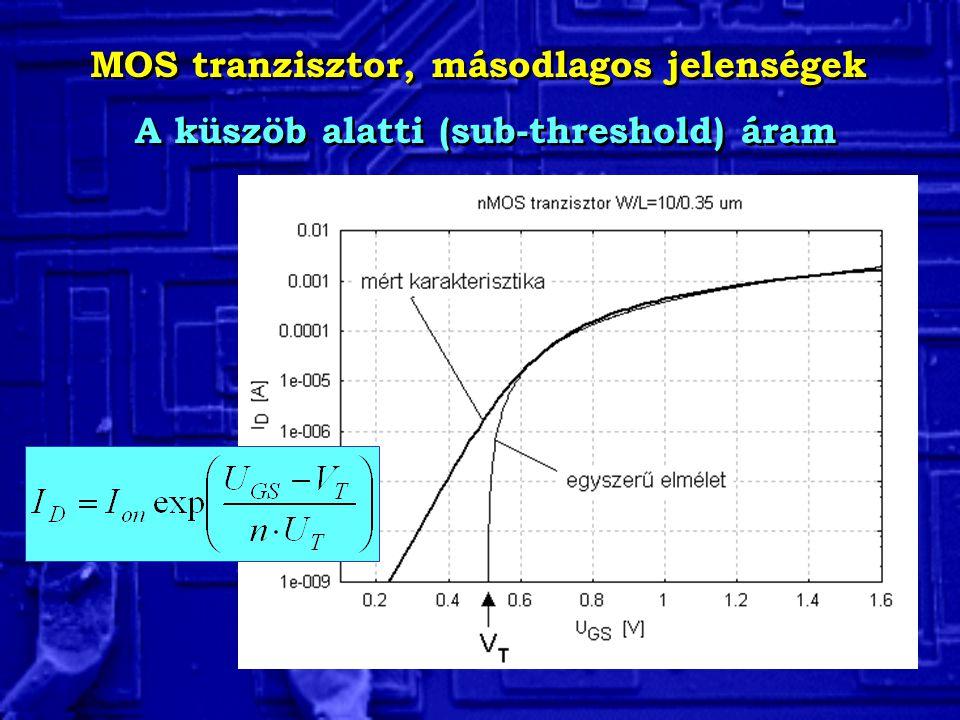 MOS tranzisztor, másodlagos jelenségek A küszöb alatti (sub-threshold) áram