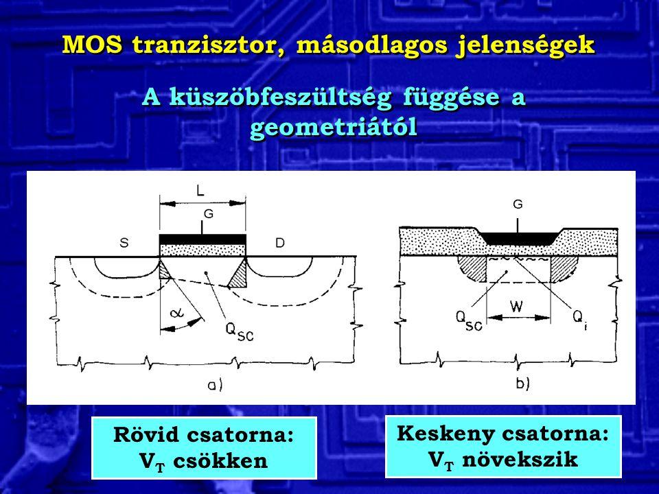MOS tranzisztor, másodlagos jelenségek A küszöbfeszültség függése a geometriától Rövid csatorna: V T csökken Keskeny csatorna: V T növekszik