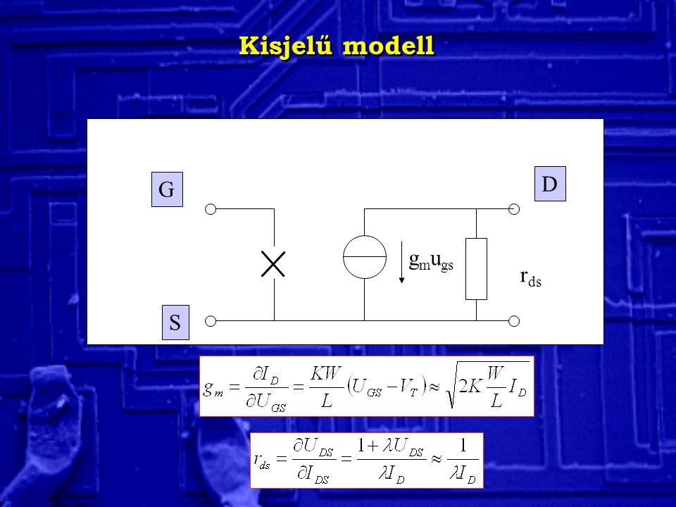 Kisjelű modell g m u gs r ds G D S