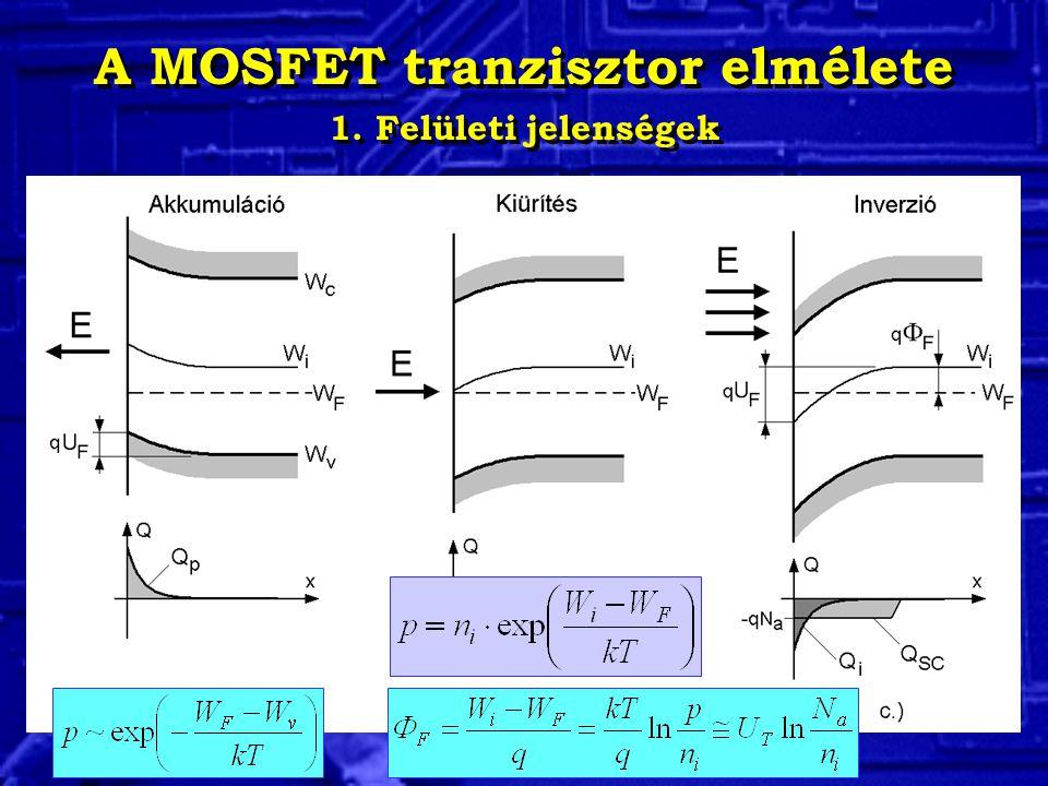A MOSFET tranzisztor elmélete 1. Felületi jelenségek A MOSFET tranzisztor elmélete 1. Felületi jelenségek