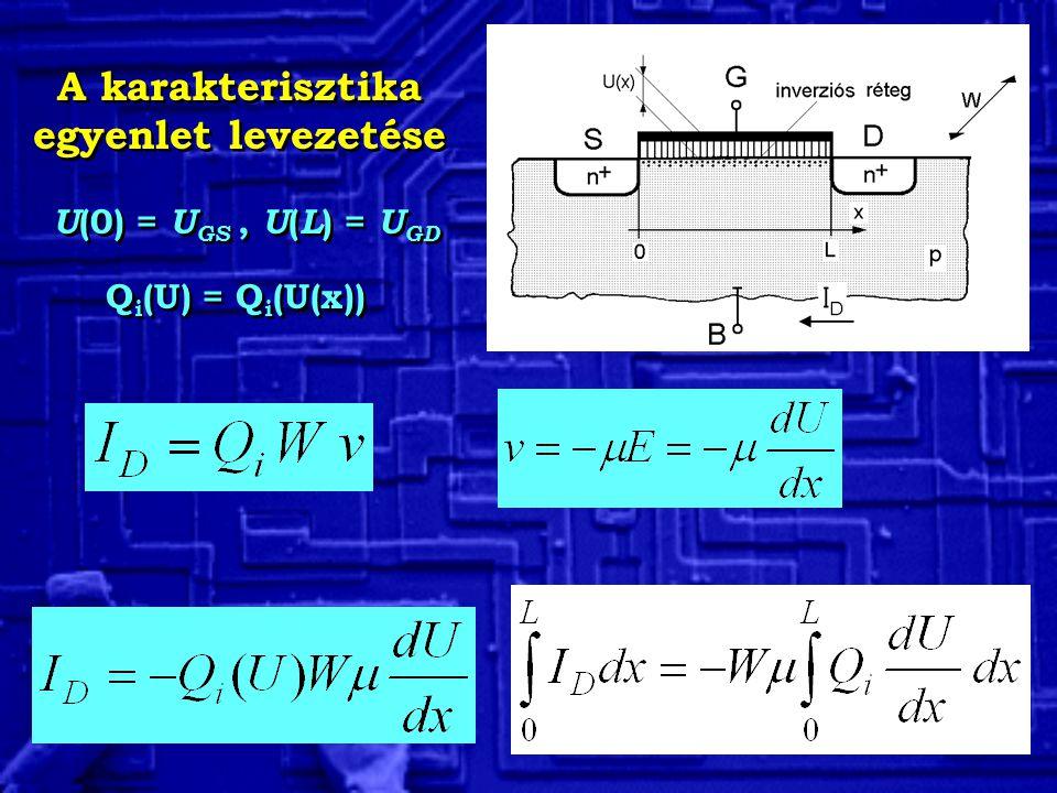 A karakterisztika egyenlet levezetése U (0) = U GS, U ( L ) = U GD Q i (U) = Q i (U(x))