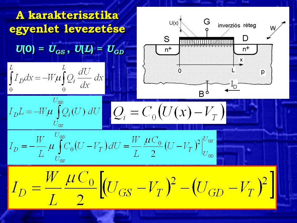 A karakterisztika egyenlet levezetése U (0) = U GS, U ( L ) = U GD