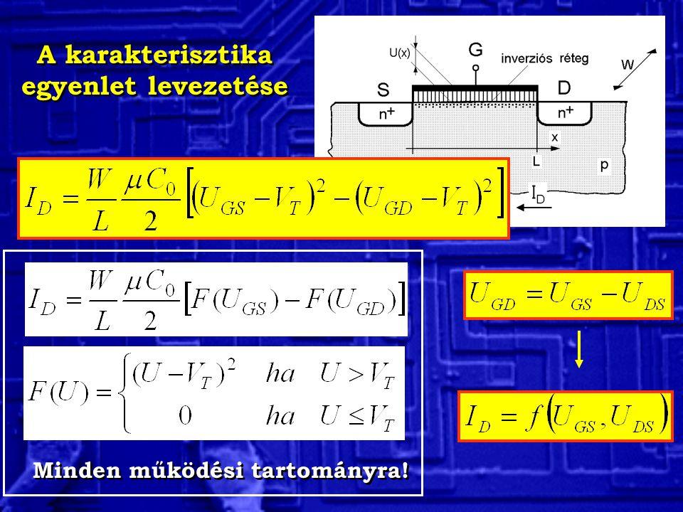 A karakterisztika egyenlet levezetése Minden működési tartományra!
