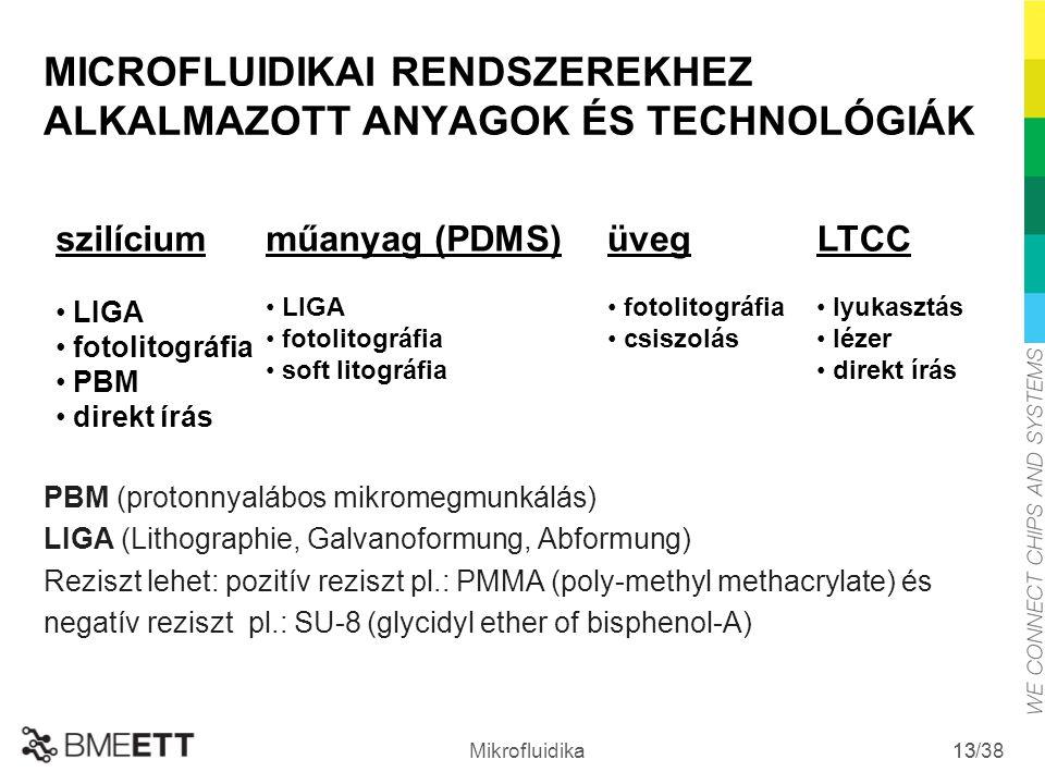 /38 Mikrofluidika 13 MICROFLUIDIKAI RENDSZEREKHEZ ALKALMAZOTT ANYAGOK ÉS TECHNOLÓGIÁK 13 PBM (protonnyalábos mikromegmunkálás) LIGA (Lithographie, Gal