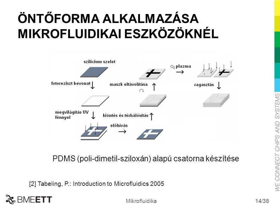/38 Mikrofluidika 14 ÖNTŐFORMA ALKALMAZÁSA MIKROFLUIDIKAI ESZKÖZÖKNÉL PDMS (poli-dimetil-sziloxán) alapú csatorna készítése [2] Tabeling, P.: Introduc