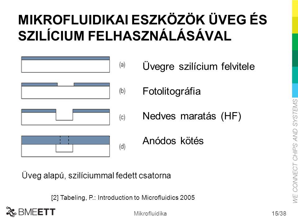 /38 Mikrofluidika 15 Üveg alapú, szilíciummal fedett csatorna Üvegre szilícium felvitele Fotolitográfia Nedves maratás (HF) Anódos kötés MIKROFLUIDIKA
