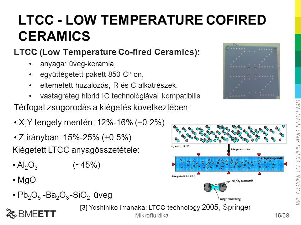 /38 Mikrofluidika 16 LTCC - LOW TEMPERATURE COFIRED CERAMICS LTCC (Low Temperature Co-fired Ceramics): anyaga: üveg-kerámia, együttégetett pakett 850