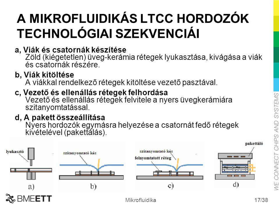 /38 Mikrofluidika 17 A MIKROFLUIDIKÁS LTCC HORDOZÓK TECHNOLÓGIAI SZEKVENCIÁI a, Viák és csatornák készítése Zöld (kiégetetlen) üveg-kerámia rétegek ly