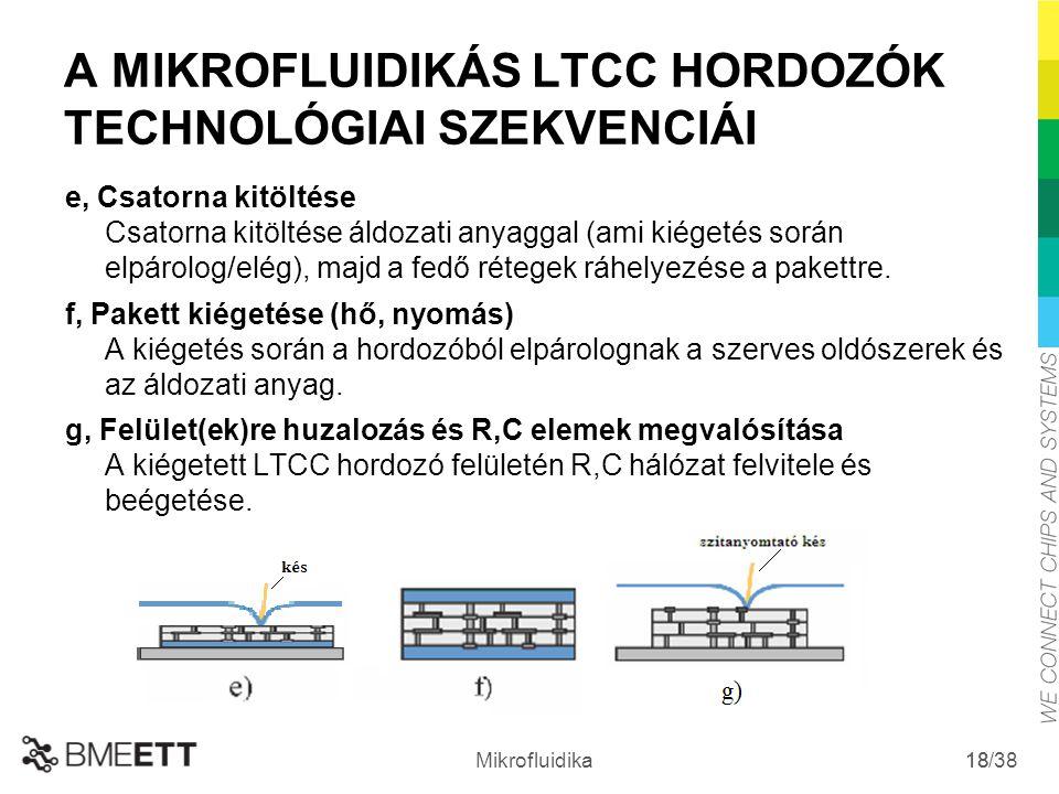/38 Mikrofluidika 18 A MIKROFLUIDIKÁS LTCC HORDOZÓK TECHNOLÓGIAI SZEKVENCIÁI e, Csatorna kitöltése Csatorna kitöltése áldozati anyaggal (ami kiégetés
