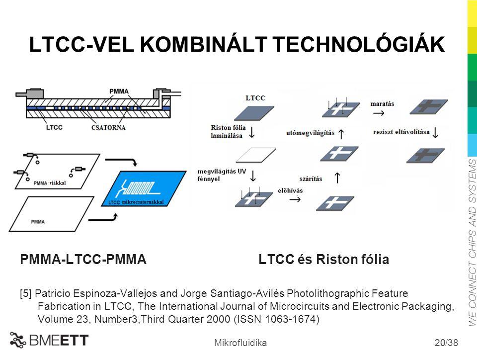 /38 Mikrofluidika 20 LTCC-VEL KOMBINÁLT TECHNOLÓGIÁK PMMA-LTCC-PMMALTCC és Riston fólia [5] Patricio Espinoza-Vallejos and Jorge Santiago-Avilés Photo