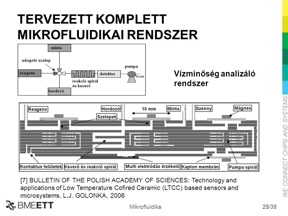 /38 Mikrofluidika 25 TERVEZETT KOMPLETT MIKROFLUIDIKAI RENDSZER Vízminőség analizáló rendszer [7] BULLETIN OF THE POLISH ACADEMY OF SCIENCES: Technolo