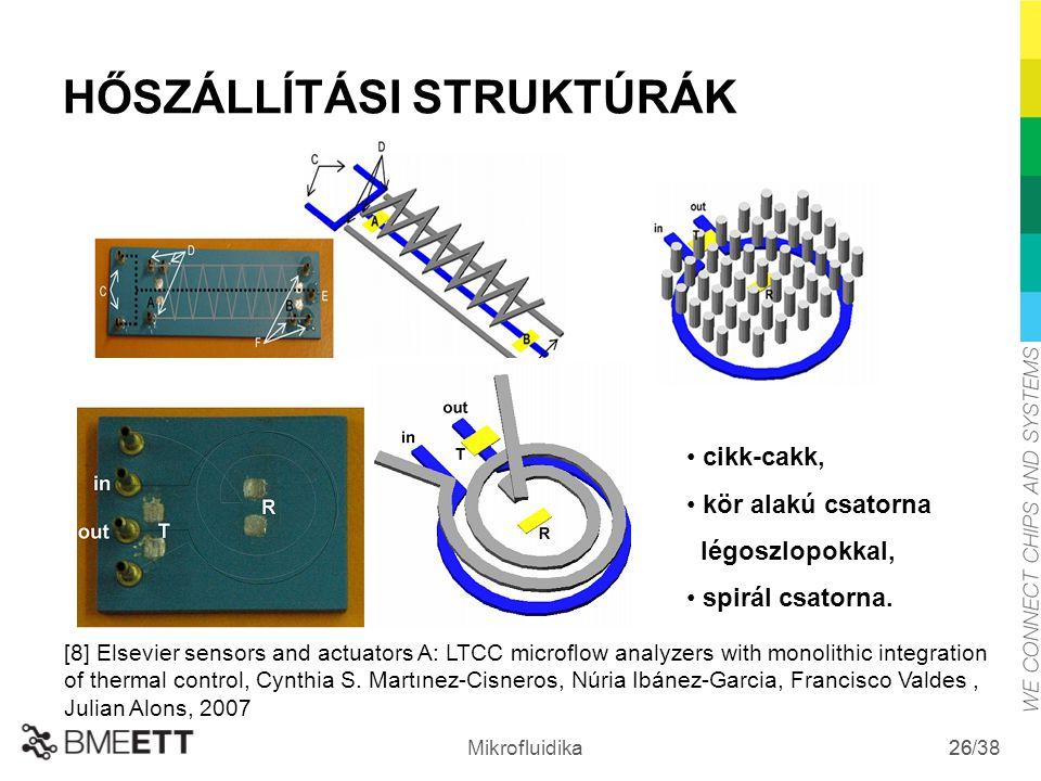 /38 Mikrofluidika 26 HŐSZÁLLÍTÁSI STRUKTÚRÁK cikk-cakk, kör alakú csatorna légoszlopokkal, spirál csatorna. [8] Elsevier sensors and actuators A: LTCC
