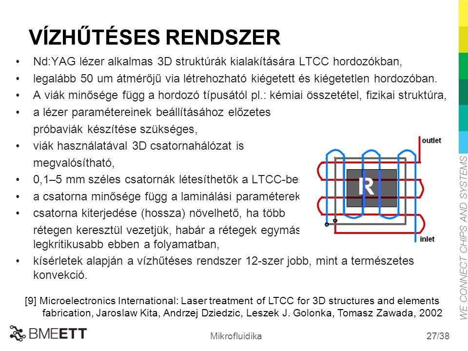 /38 Mikrofluidika 27 VÍZHŰTÉSES RENDSZER Nd:YAG lézer alkalmas 3D struktúrák kialakítására LTCC hordozókban, legalább 50 um átmérőjű via létrehozható