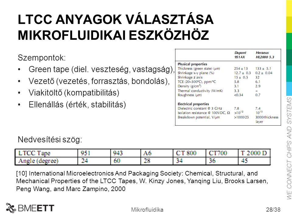 /38 Mikrofluidika 28 LTCC ANYAGOK VÁLASZTÁSA MIKROFLUIDIKAI ESZKÖZHÖZ Szempontok: Green tape (diel. veszteség, vastagság), Vezető (vezetés, forrasztás