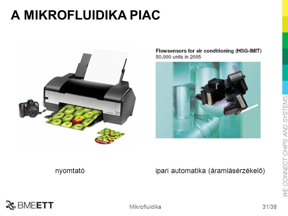 /38 Mikrofluidika 31 A MIKROFLUIDIKA PIAC nyomtató ipari automatika (áramlásérzékelő)