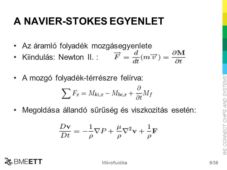 /38 Mikrofluidika 6 A NAVIER-STOKES EGYENLET Az áramló folyadék mozgásegyenlete Kiindulás: Newton II. : A mozgó folyadék-térrészre felírva: Megoldása
