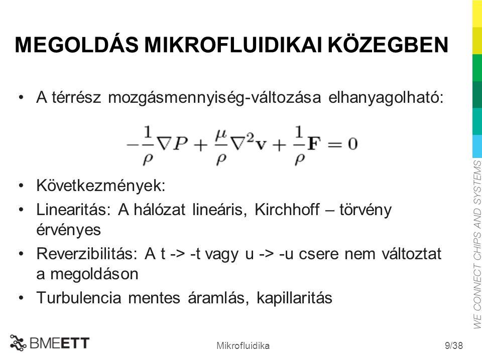 /38 Mikrofluidika 9 MEGOLDÁS MIKROFLUIDIKAI KÖZEGBEN A térrész mozgásmennyiség-változása elhanyagolható: Következmények: Linearitás: A hálózat lineári