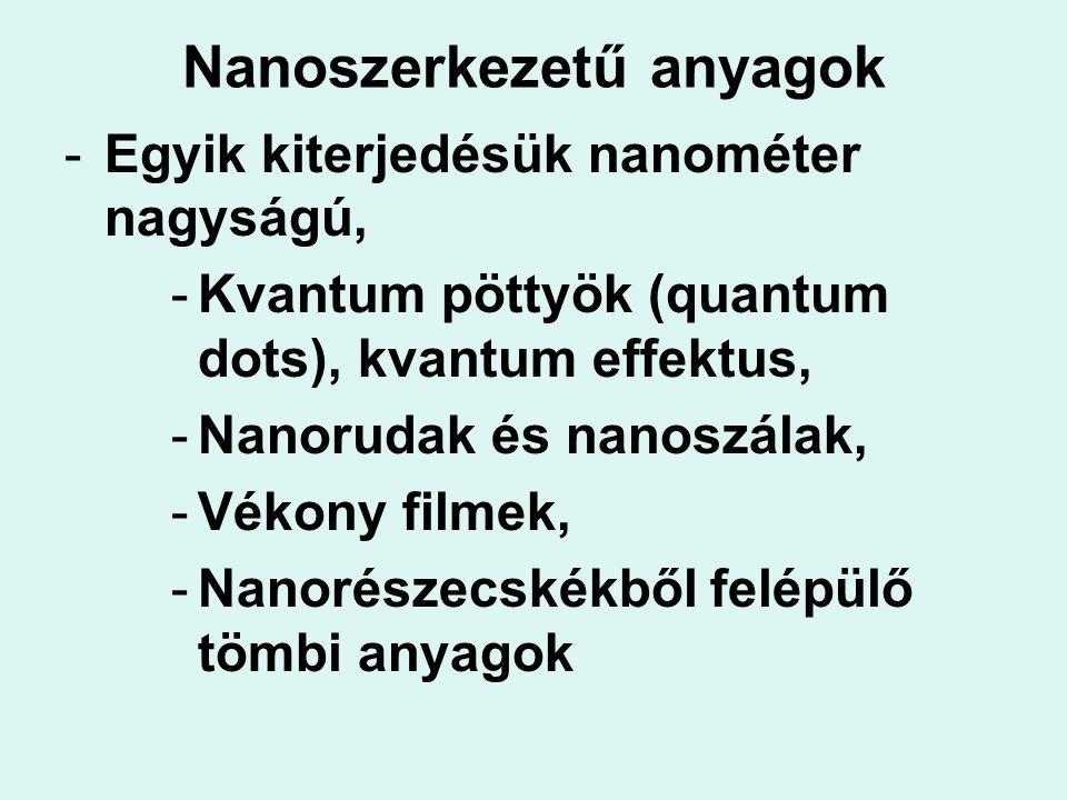 Nanoszerkezetű anyagok -Egyik kiterjedésük nanométer nagyságú, -Kvantum pöttyök (quantum dots), kvantum effektus, -Nanorudak és nanoszálak, -Vékony fi