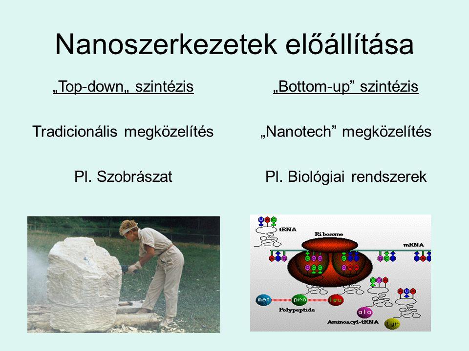 """Nanoszerkezetek előállítása """"Top-down"""" szintézis""""Bottom-up"""" szintézis Tradicionális megközelítés""""Nanotech"""" megközelítés Pl. SzobrászatPl. Biológiai re"""