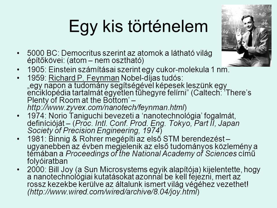 Egy kis történelem: Feynman Feynman felajánlott két díjat: 1.Díj annak, aki először épít olyan működő motort, aminek mérete 1/64 .