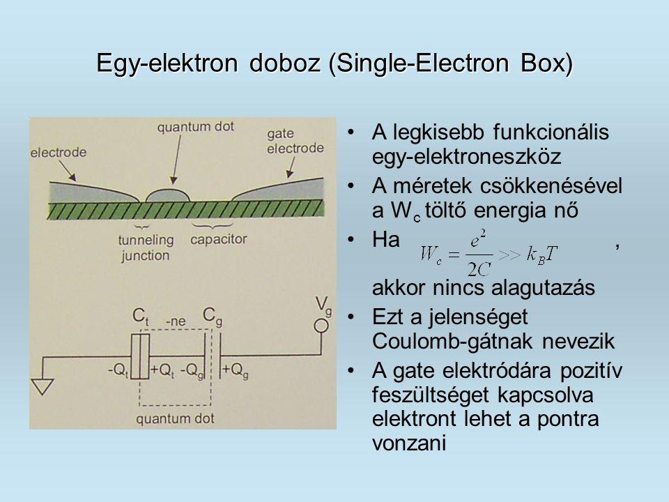 Egy-elektron doboz (Single-Electron Box) A legkisebb funkcionális egy-elektroneszköz A méretek csökkenésével a W c töltő energia nő Ha, akkor nincs al