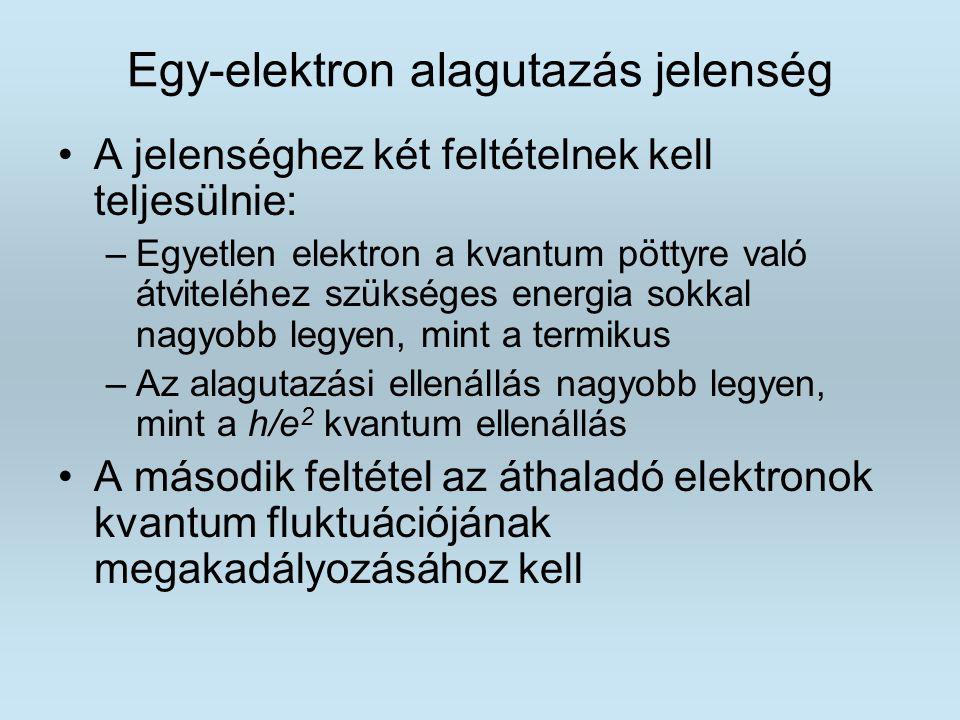 Egy-elektron alagutazás jelenség A jelenséghez két feltételnek kell teljesülnie: –Egyetlen elektron a kvantum pöttyre való átviteléhez szükséges energ