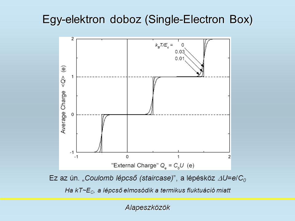 """Egy-elektron doboz (Single-Electron Box) Alapeszközök Ez az ún. """"Coulomb lépcső (staircase)"""", a lépésköz  U=e/C 0 Ha kT~E C, a lépcső elmosódik a ter"""