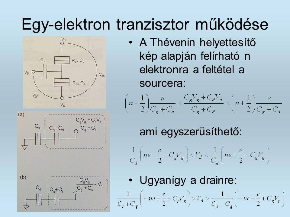 Egy-elektron tranzisztor működése A Thévenin helyettesítő kép alapján felírható n elektronra a feltétel a sourcera: ami egyszerüsíthető: Ugyanígy a dr