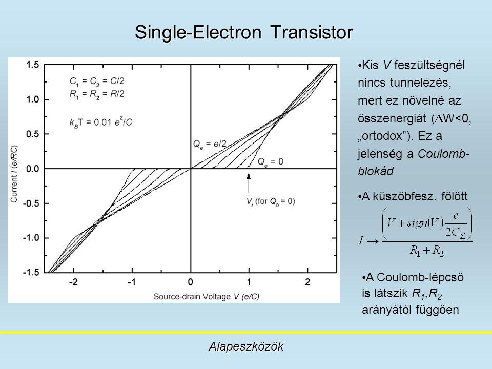 """Single-Electron Transistor Alapeszközök Kis V feszültségnél nincs tunnelezés, mert ez növelné az összenergiát (  W<0, """"ortodox""""). Ez a jelenség a Cou"""