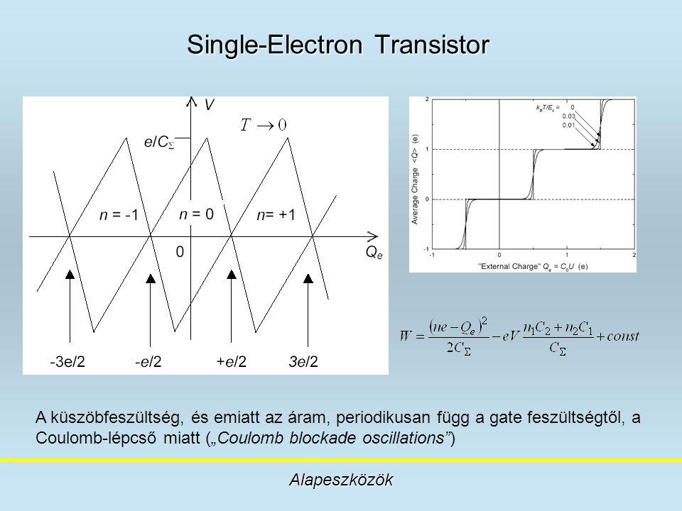 """Single-Electron Transistor Alapeszközök A küszöbfeszültség, és emiatt az áram, periodikusan függ a gate feszültségtől, a Coulomb-lépcső miatt (""""Coulom"""