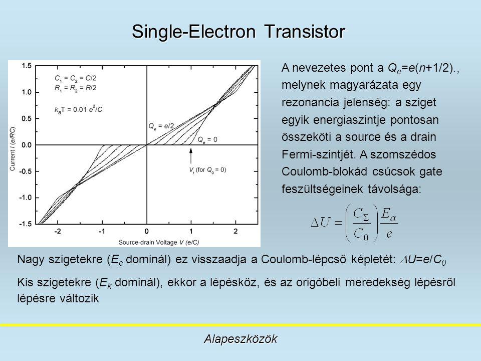 Single-Electron Transistor Alapeszközök A nevezetes pont a Q e =e(n+1/2)., melynek magyarázata egy rezonancia jelenség: a sziget egyik energiaszintje