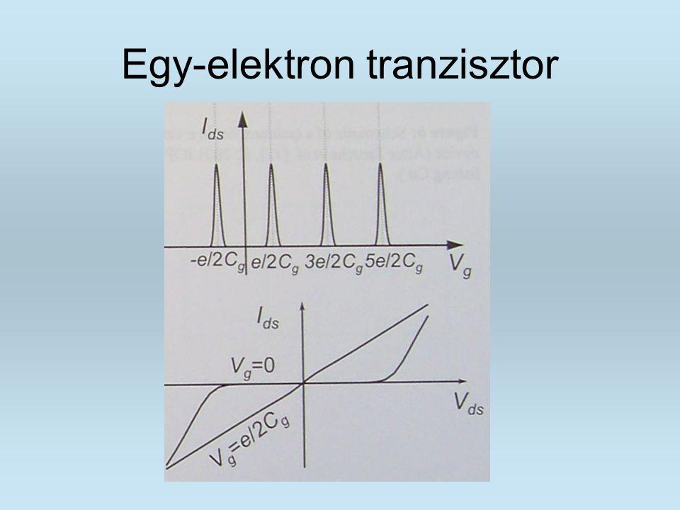Egy-elektron tranzisztor