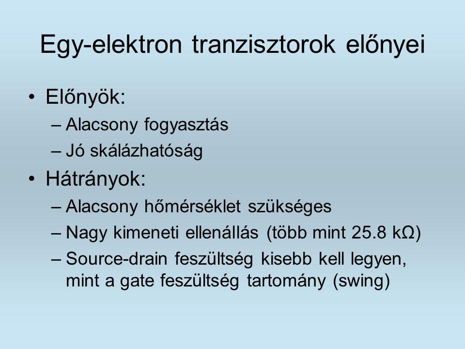Egy-elektron tranzisztorok előnyei Előnyök: –Alacsony fogyasztás –Jó skálázhatóság Hátrányok: –Alacsony hőmérséklet szükséges –Nagy kimeneti ellenállá