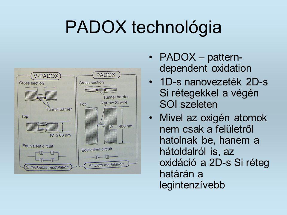 PADOX technológia PADOX – pattern- dependent oxidation 1D-s nanovezeték 2D-s Si rétegekkel a végén SOI szeleten Mivel az oxigén atomok nem csak a felü
