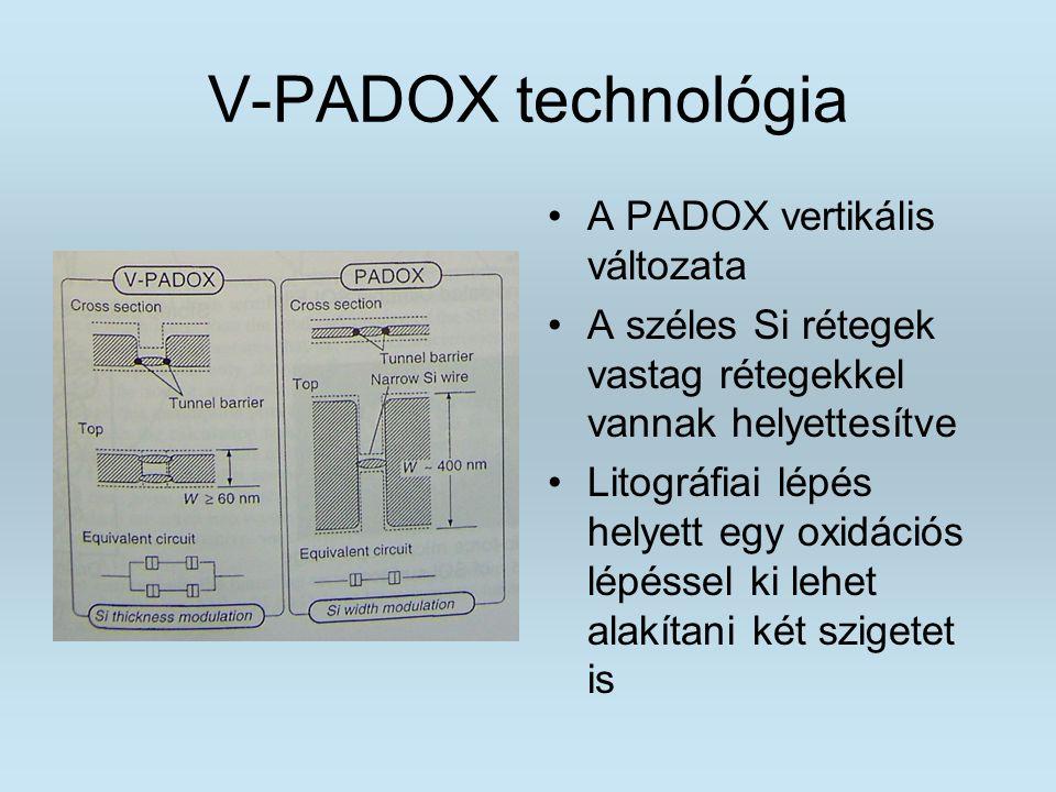 V-PADOX technológia A PADOX vertikális változata A széles Si rétegek vastag rétegekkel vannak helyettesítve Litográfiai lépés helyett egy oxidációs lé
