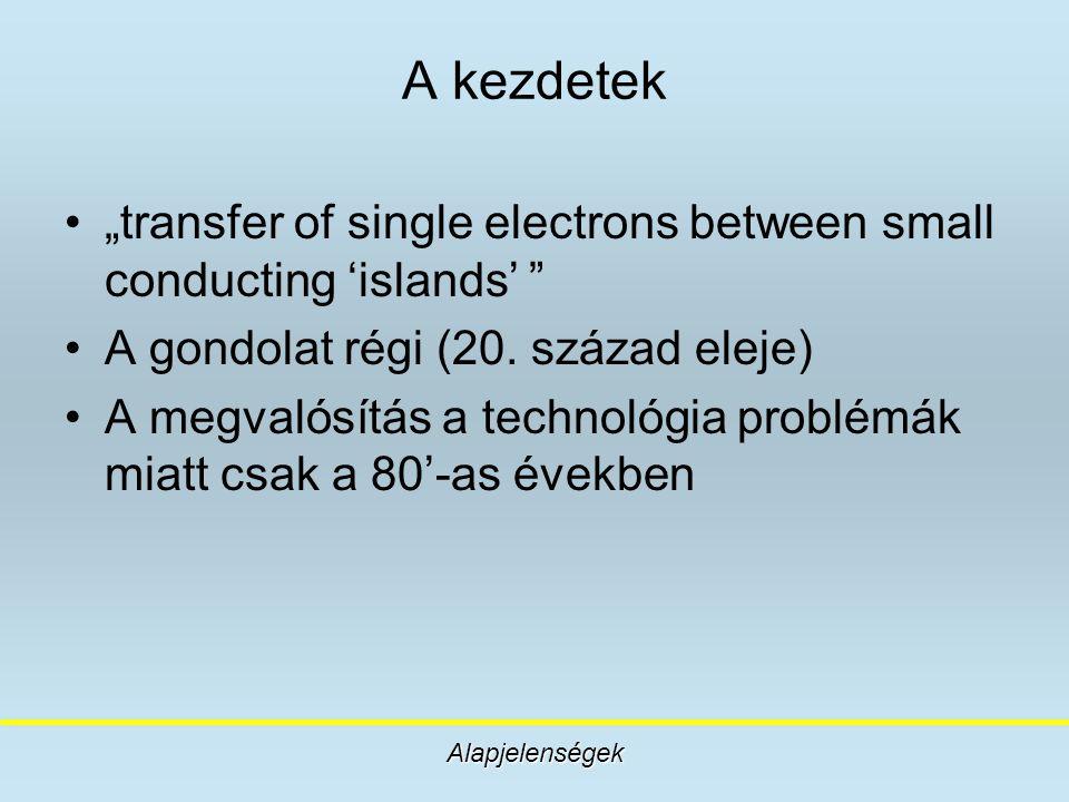 """A kezdetek """"transfer of single electrons between small conducting 'islands' """" A gondolat régi (20. század eleje) A megvalósítás a technológia problémá"""