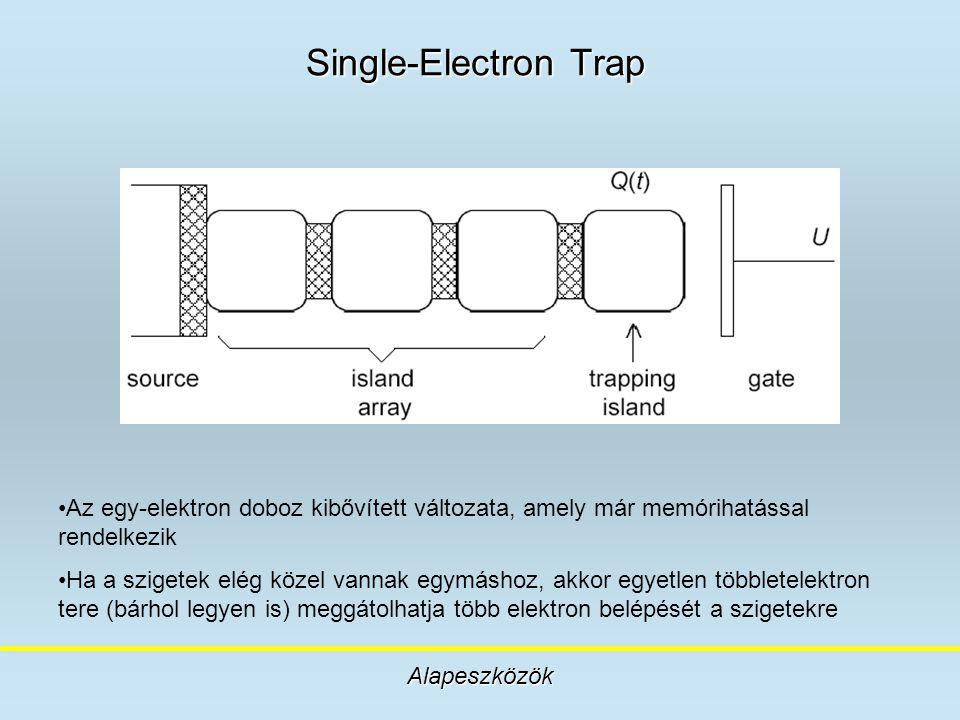 Single-Electron Trap Alapeszközök Az egy-elektron doboz kibővített változata, amely már memórihatással rendelkezik Ha a szigetek elég közel vannak egy