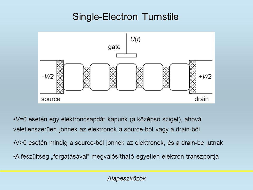 Single-Electron Turnstile Alapeszközök V=0 esetén egy elektroncsapdát kapunk (a középső sziget), ahová véletlenszerűen jönnek az elektronok a source-b