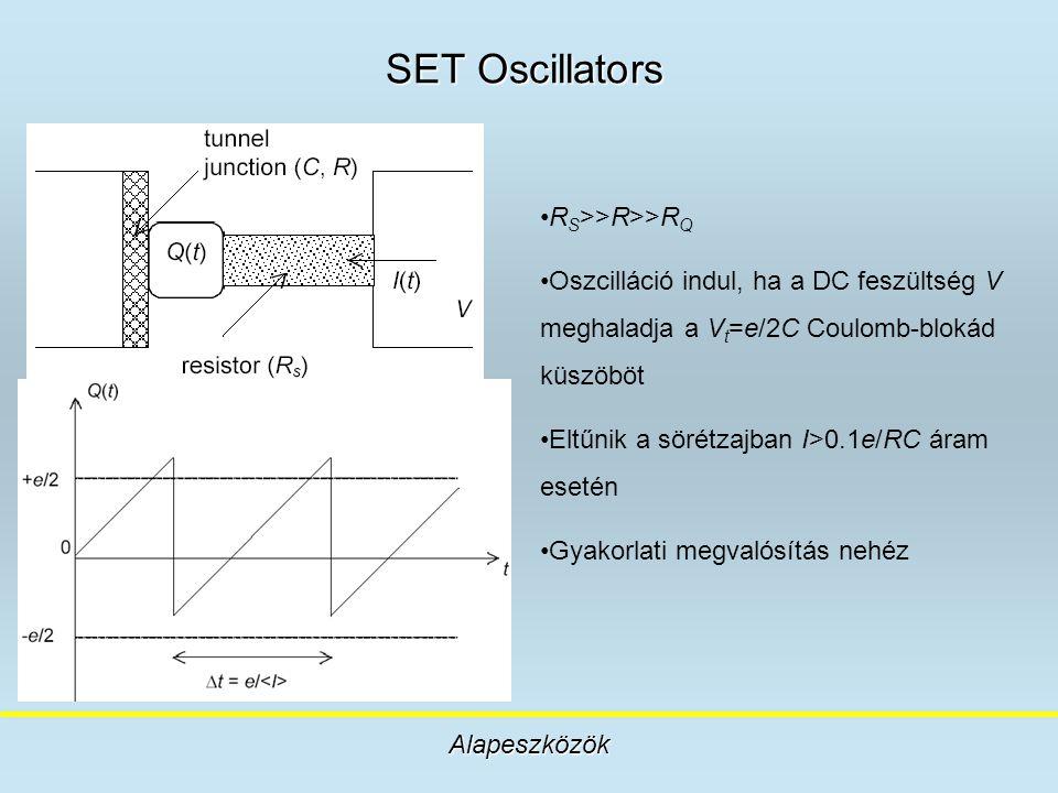 SET Oscillators Alapeszközök R S >>R>>R Q Oszcilláció indul, ha a DC feszültség V meghaladja a V t =e/2C Coulomb-blokád küszöböt Eltűnik a sörétzajban