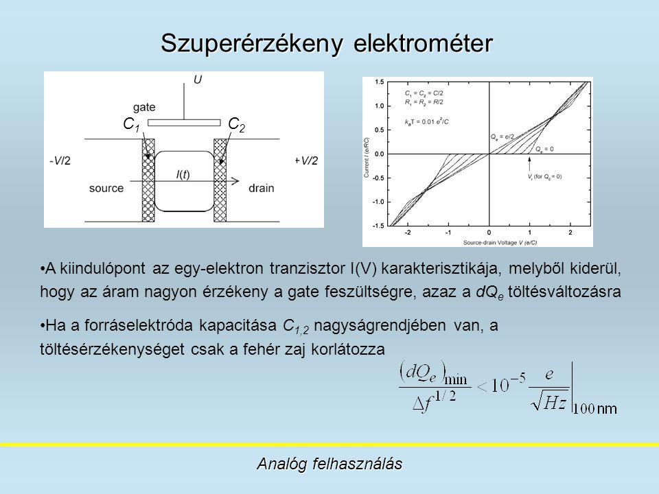 Szuperérzékeny elektrométer Analóg felhasználás A kiindulópont az egy-elektron tranzisztor I(V) karakterisztikája, melyből kiderül, hogy az áram nagyo