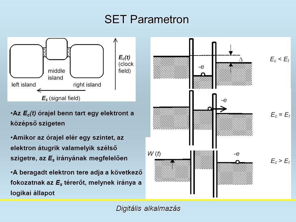 SET Parametron Digitális alkalmazás Az E c (t) órajel benn tart egy elektront a középső szigeten Amikor az órajel elér egy szintet, az elektron átugri