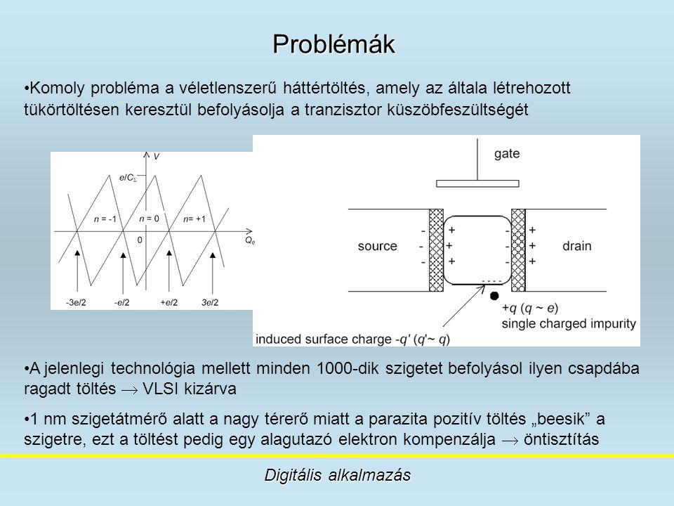 Problémák Digitális alkalmazás Komoly probléma a véletlenszerű háttértöltés, amely az általa létrehozott tükörtöltésen keresztül befolyásolja a tranzi